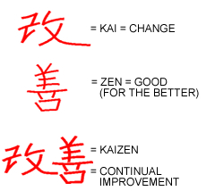 Kaizen Meaning